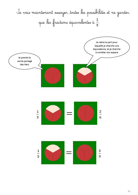 montessori mathématiques 6-12