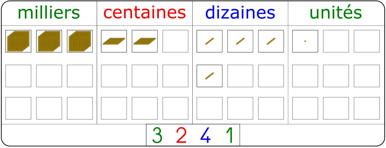 dénombrement système décimal